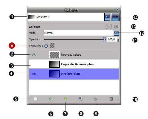 La fen tre des calques documentation wiki easy for Afficher fenetre calque gimp